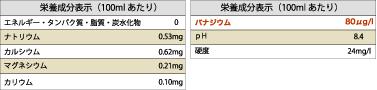 「富士の湧水」のバナジウム含有量は脅威の80μg/ml